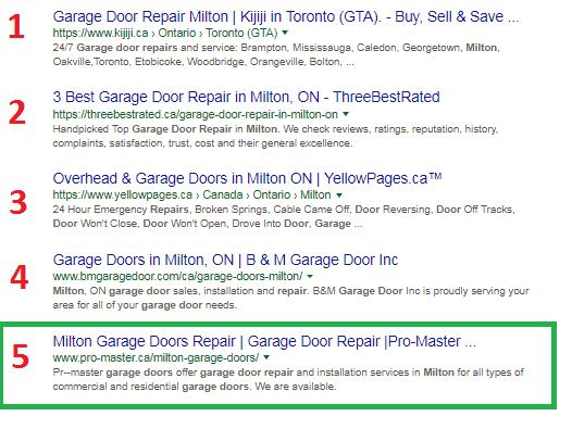 Garage Door Repair Milton Every It Solution