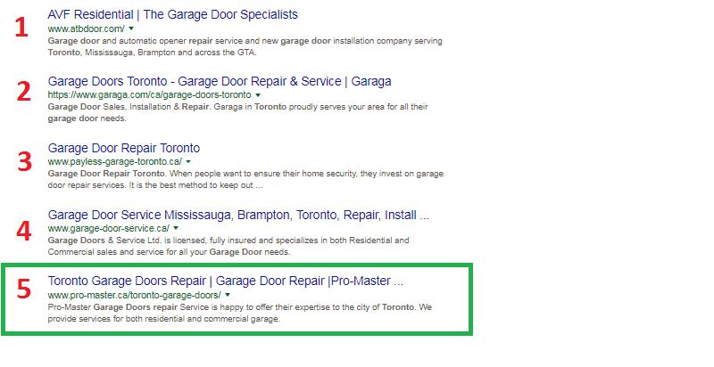 Garage Door Repair Toronto Every It Solution